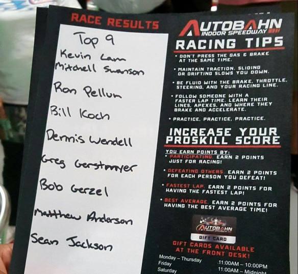 top racers
