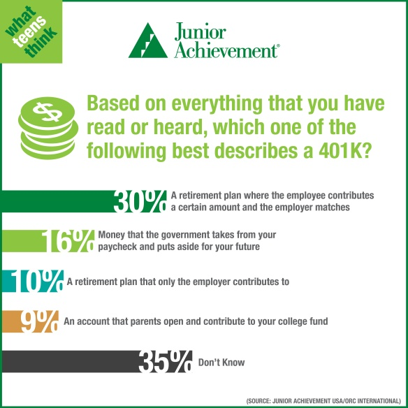 What Teens Think Financial Literacy-02