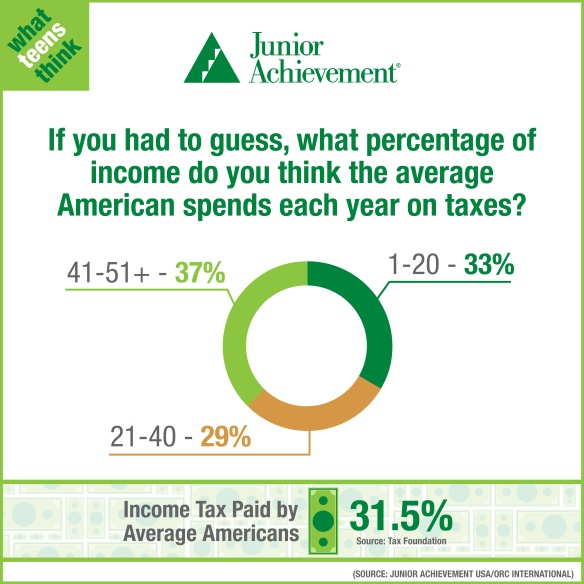 What Teens Think Financial Literacy-03