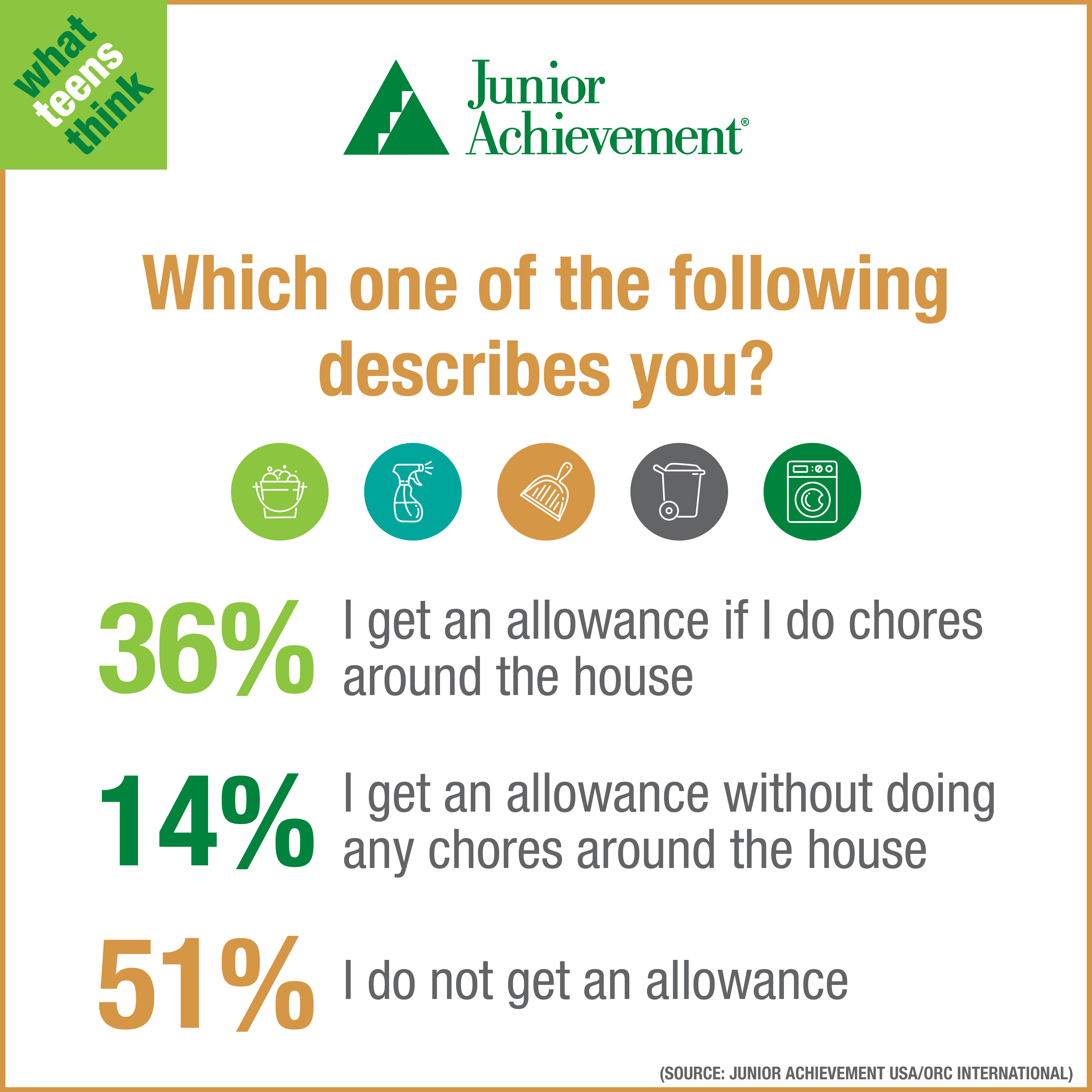 What Teens Think Financial Literacy-04