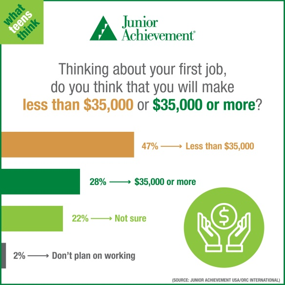 What Teens Think Financial Literacy-05