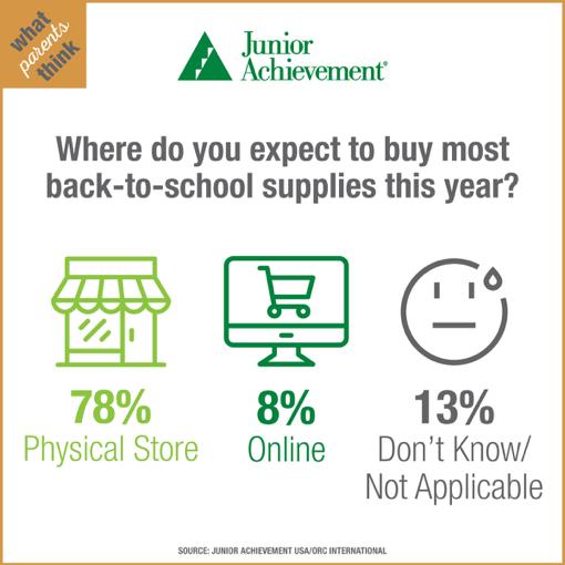 buy school supplies